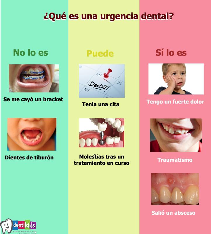coronavirus, estado de alarma, urgencia dental, dentista madrid, dentista de niños